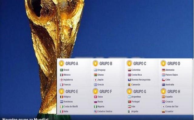 Upad hakera na stranicu Fife, Hrvatska sa Španjolskom
