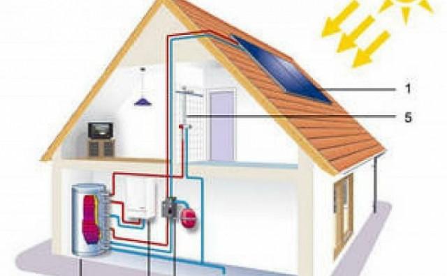 Zamijenite električni bojler solarnim kolektorima