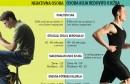 Fiziološke razlike između aktivnih i neaktivnih osoba