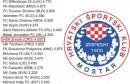 UEFA opet smjestila HŠK Zrinjski u Hrvatsku