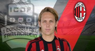 Alen Halilović ostaje u Milanu: Gattuso je zadovoljan