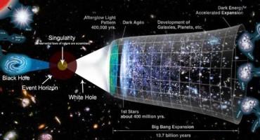Jesu li znanstvenici pronašli dokaz drugog svemira?