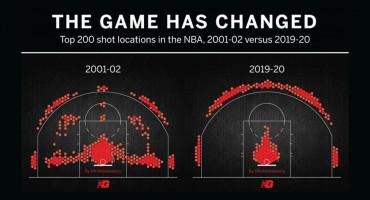 NEVJEROJATNO Ova slika pokazuje koliko se košarka promijenila posljednjih 20 godina!