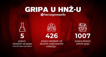 ZABRINJAVAJUĆE: U HNŽ 1438 oboljelih od gripe i ostalih respiratornih infekcija!