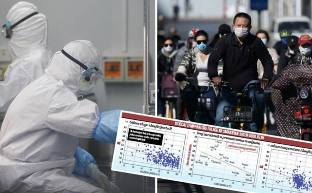 EVO DOBRIH VIJESTI Kineski znanstvenici kažu da temperature utječu na kraj pandemije