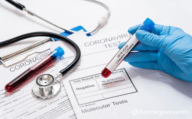 BiH U 24 SATA Manje testiranih i manje zaraženih koronavirusom