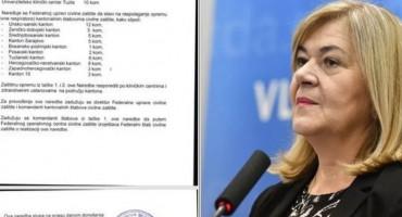 Jelka Milićević potpisala odluku o raspodjeli respiratora iako se žalila na nepravilnosti