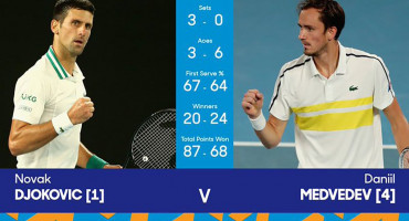 Svladavši Medvedeva, Đoković osvojio Australian Open