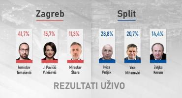 PRVI REZULTATI DIP-a Evo tko vodi u četiri najveća hrvatska grada u borbi za gradonačelnika