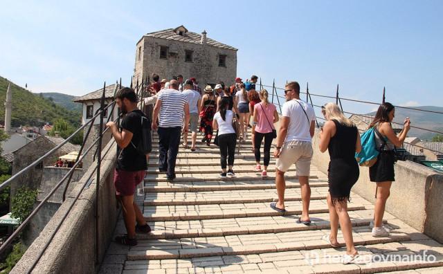 FBIH U ožujku je bilo nešto i turista, evo odakle ih je najviše došlo
